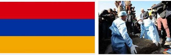 Armenia Human Geography